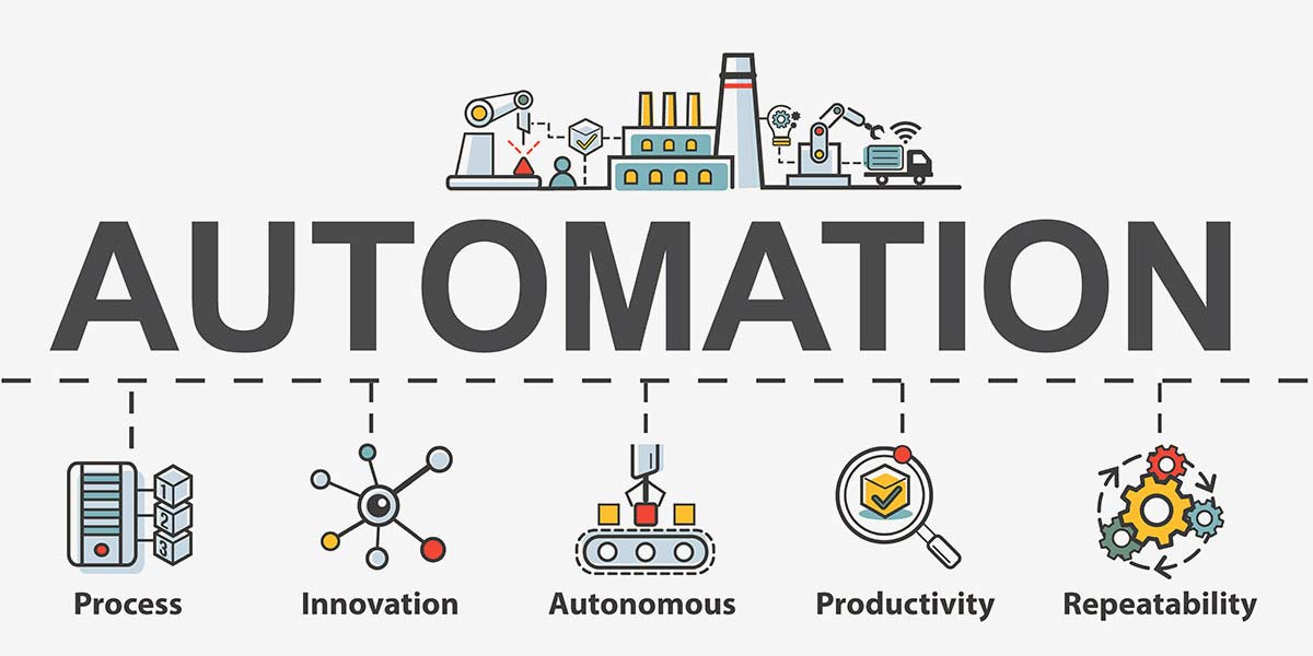 How can automation affect your business?
