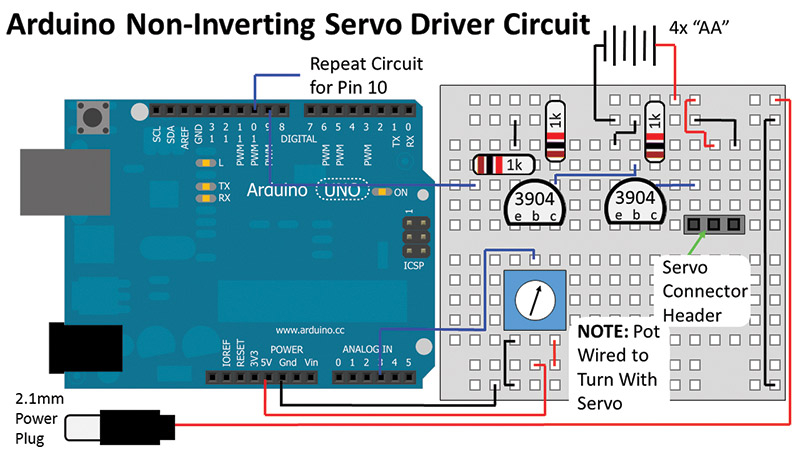Servos the Right Way | Servo Magazine