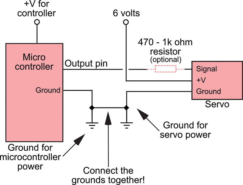 figure 1 circuit diagram of the r c model motor controller the heart
